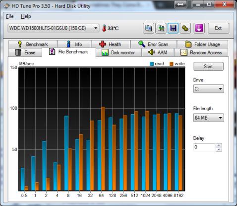 HDTune_File_Benchmark_WDC_WD1500HLFS-01G6U0